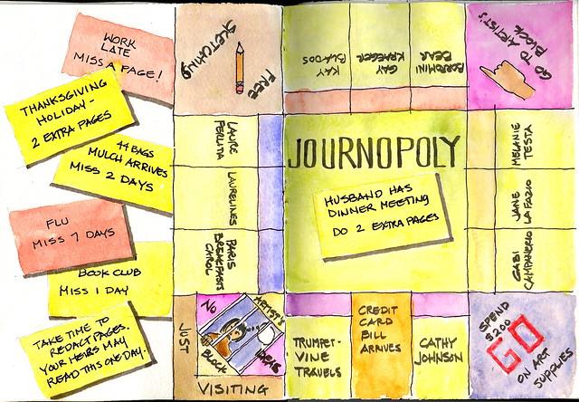 My Journalling Commitment