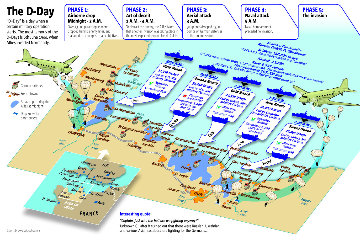 The 21 Best Infographics of D-Day - Normandy Landings Dday Map on democracy map, d-day landings map, nazi map, hitler map, d-day animated map, normandy map, france map, d day weather map, boat map, oklahoma d-day map, action map, dayz map, eisenhower map, d-day europe map, juno beach map, falaise gap map, d-day interactive map, d-day beach map, minecraft d-day map,