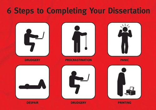 6 steps to completing your dissertation