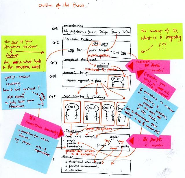 Sample scientific research proposal pdf