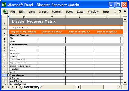 A basic disaster recovery framework plan