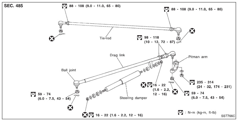 scion tc fog light wiring diagram