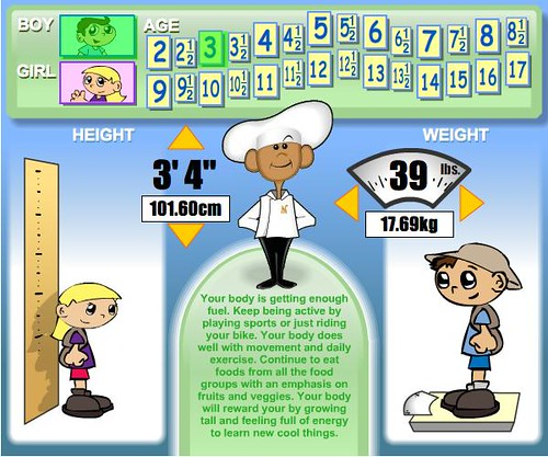 Children S Bmi Calculator Tool Positive Messages For
