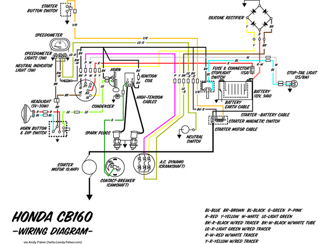 camaro wiring diagram pdf image wiring 1967 camaro rs headlight wiring diagram images here is the 67 on 1967 camaro wiring diagram