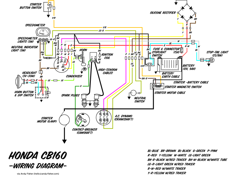 3812584925_845f46f41c_o fast blinking turn signals on cb160 honda cb160 wiring diagram at gsmportal.co