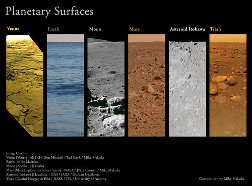 Planetary Surfaces comparison poster