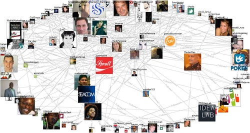 2009 - October 14 - NodeXL - Twitter Network MWA09 Followers