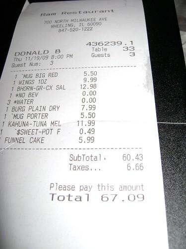 Evil Sales Tax