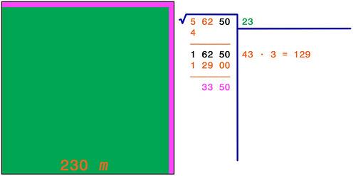 Perch la radice quadrata flickr photo sharing for Calcolo metri quadri commerciali