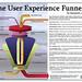 Experience-Funnel-slightware