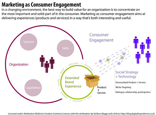 CONCENTRATED MARKETING STRATEGY - CONCENTRATED MARKETING ...