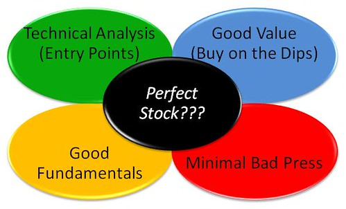 Stock Market Tips And Tricks That Will Surely Work | Sports by Noble