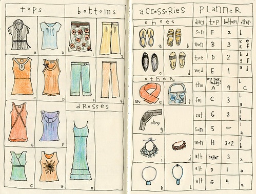 A very cute (and visual!) way to plan your outfits for a trip