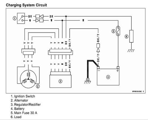 Reg  Recs For Permanent Magnet Alternator Swaps