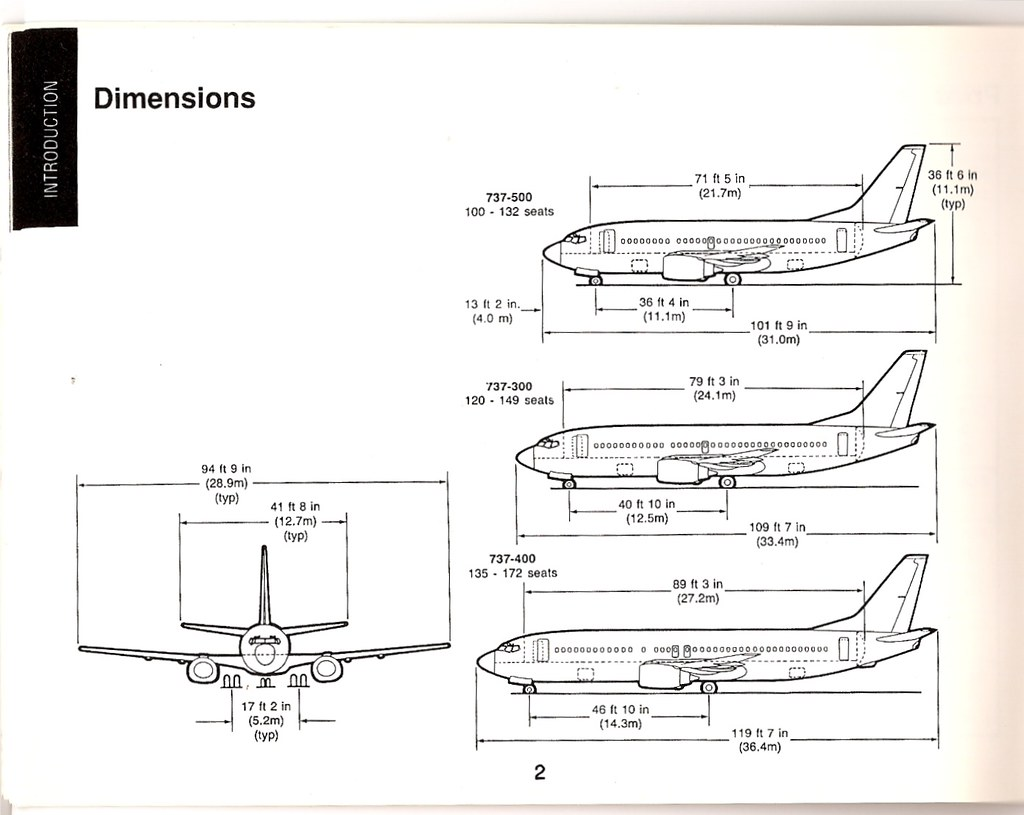 737 Apu Start Procedure