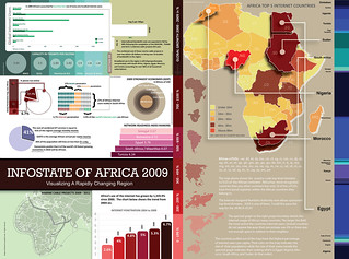 Infostate of Africa 2009