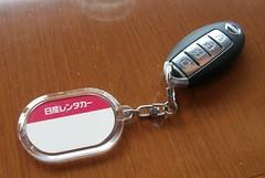 hand(0.0), glasses(0.0), keychain(1.0),