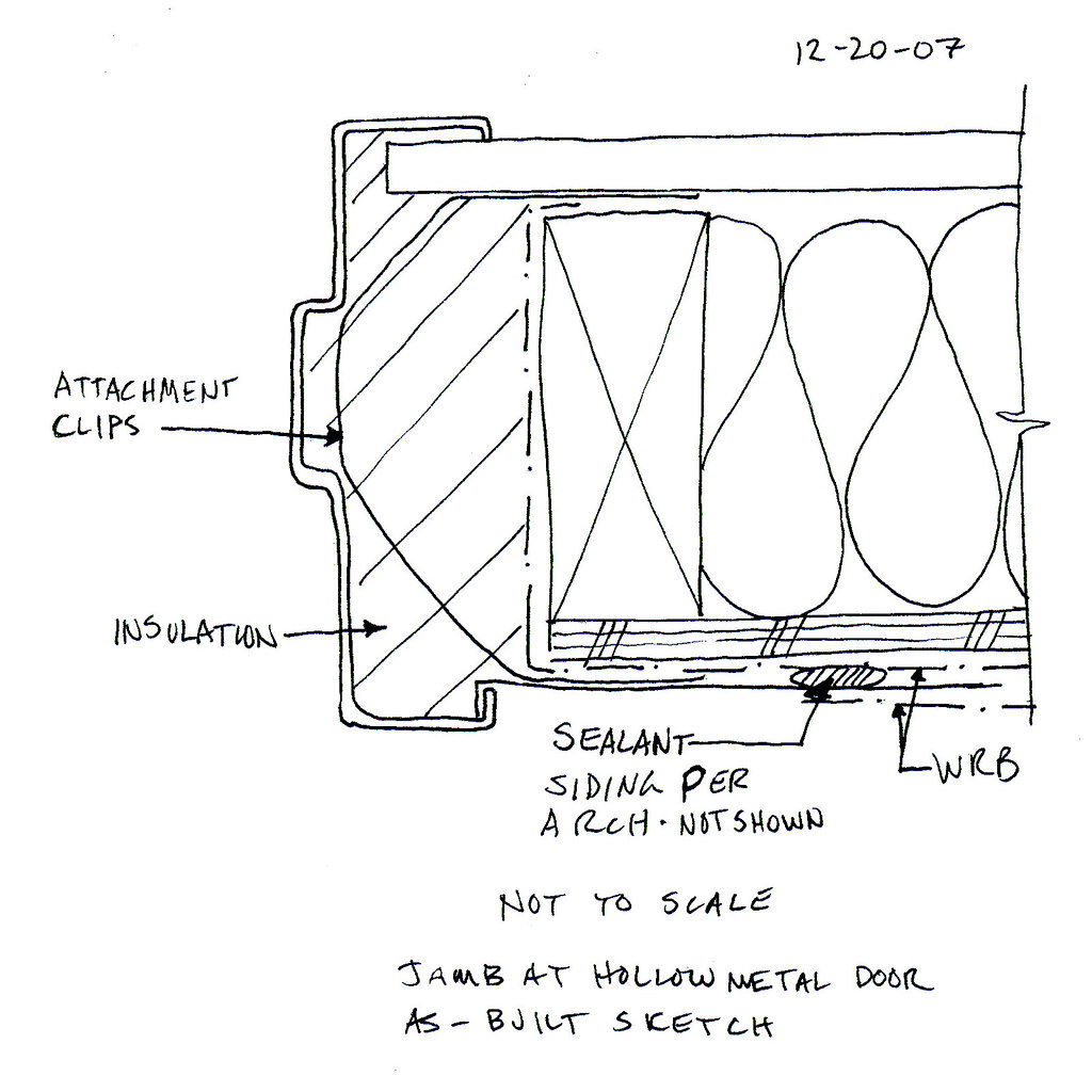 Exterior Door Frame ConstructionExterior Door Frame Construction Of Window And 242 O With Design. Entry Door Steel Frame. Home Design Ideas
