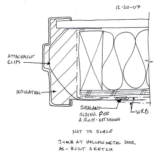 Hollow Metal Door Jamb Detail