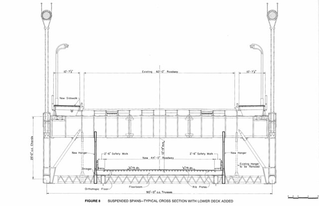 Double Deck Golden Gate Bridge Typical Cross Section With