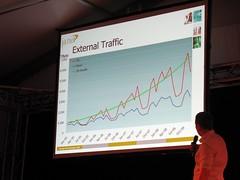 external-traffic