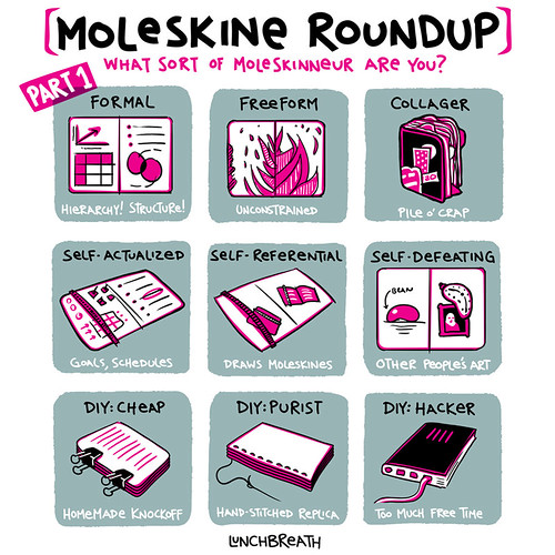 Moleskine Roundup Part 1