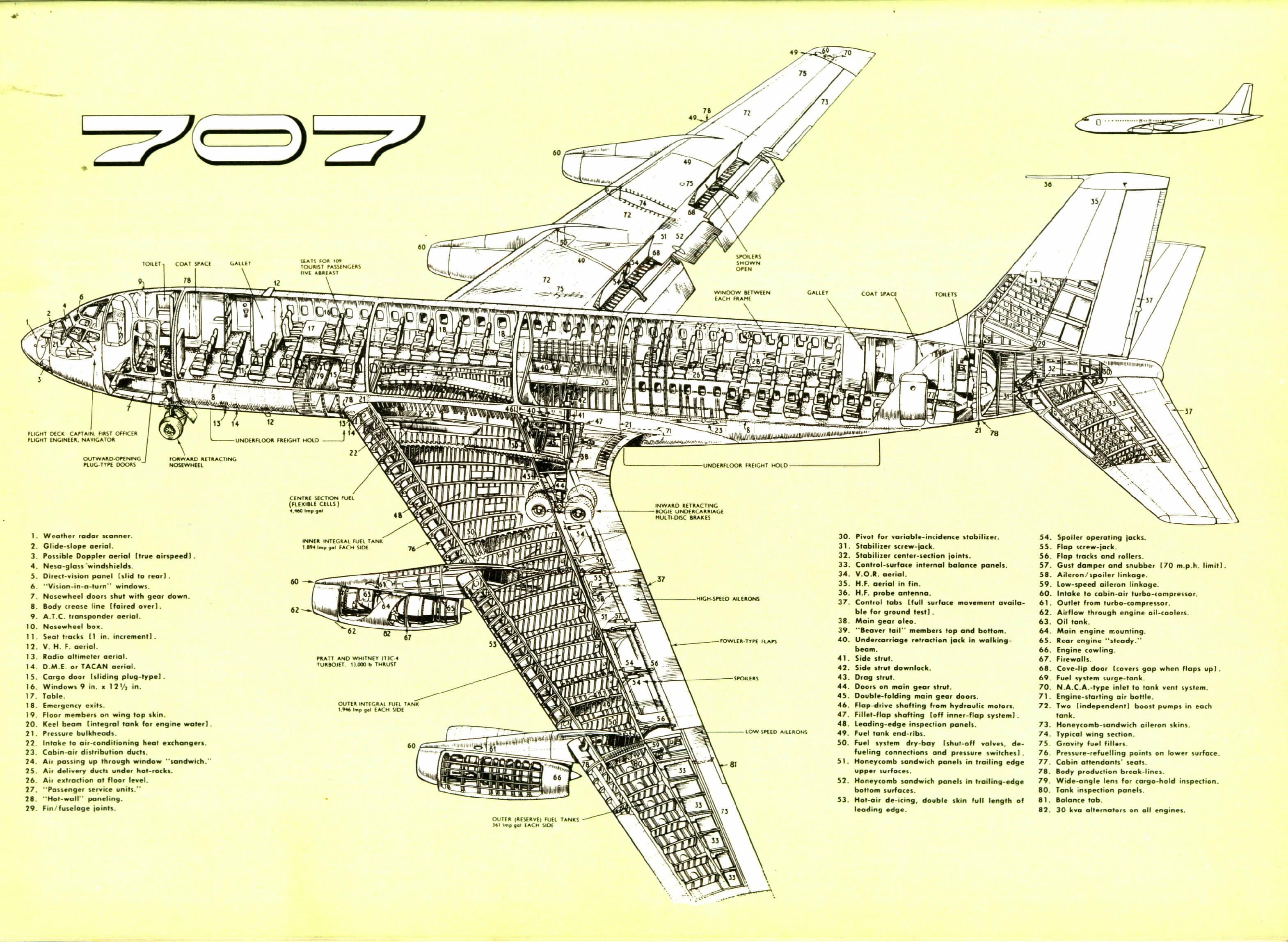 Boeing 707 cutaway drawing Aircraft maintenance, Boeing