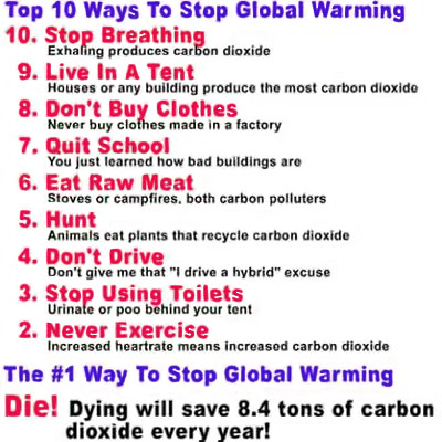 strategies to stop global warming