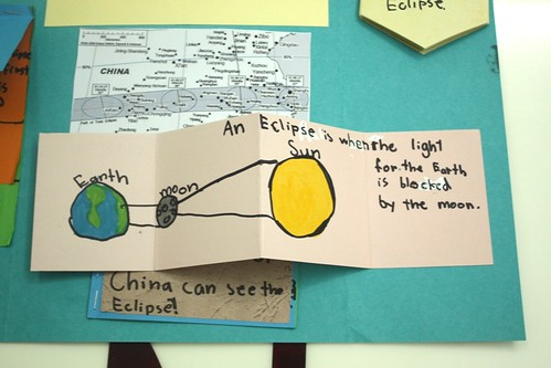 eclipse lapbook diagram