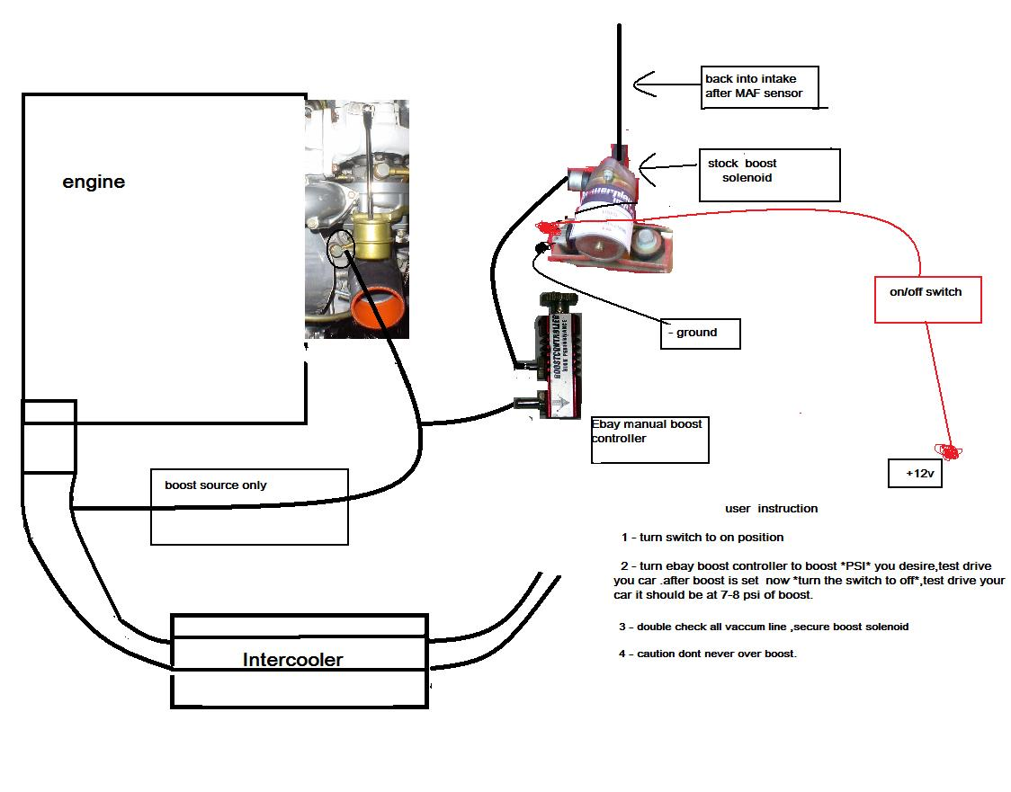 diy ebc boost controller