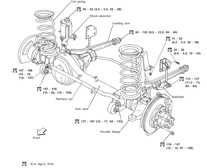 nissan patrol suspension diagram