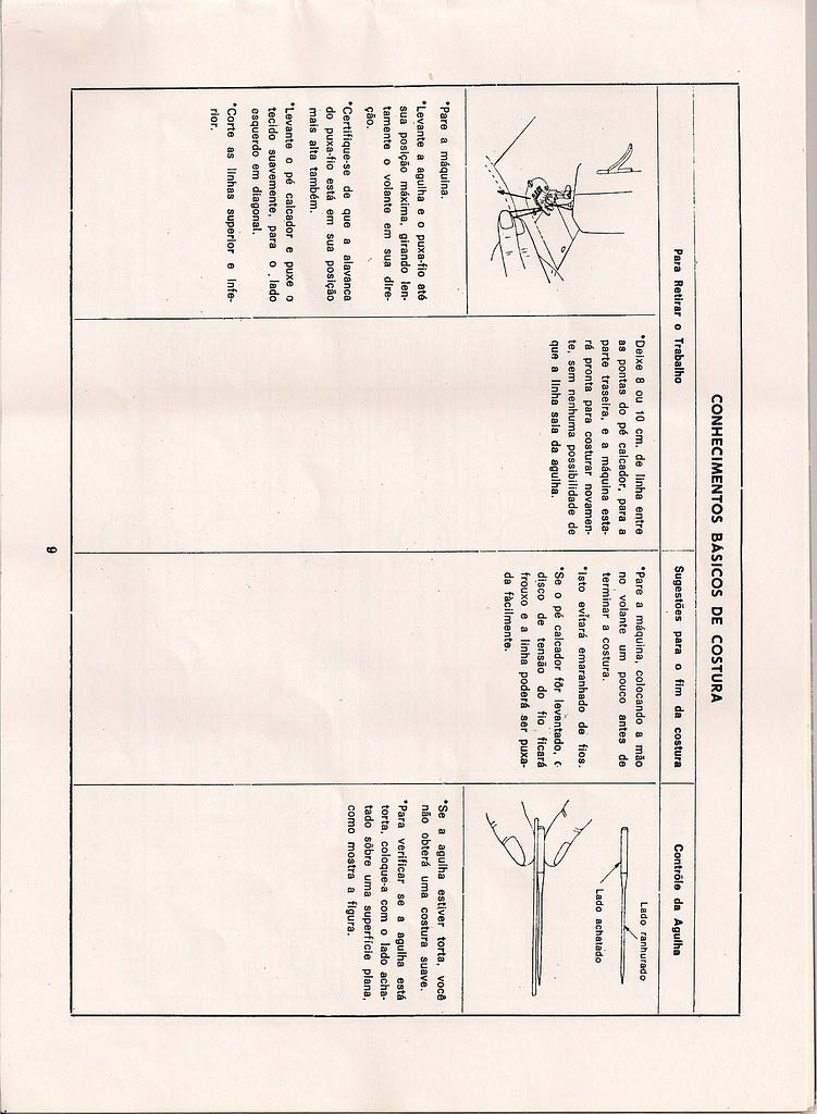 013a4e799 manual elgin genius anos 70 ...