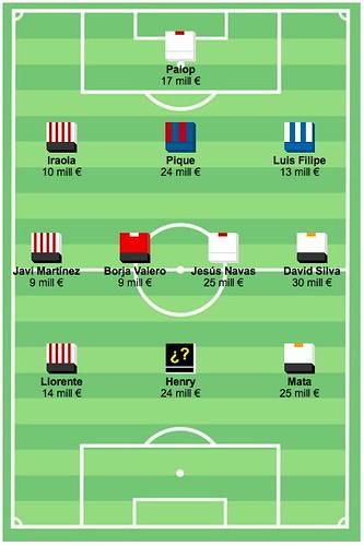 Liga fantastica 2009-2010