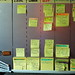 Productivity: Managing Multiple Streams on the Personal Kanban