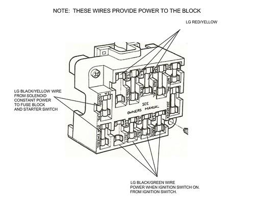 1979 ford f150 fuse box diagram