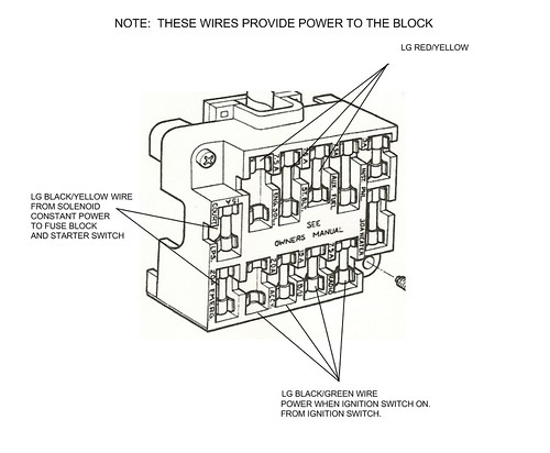 fuse box for 79 ford f150   25 wiring diagram images