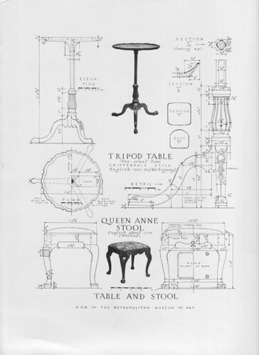 Antique furniture plans for sale ask home design for Blueprints for sale