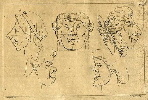 001- Principes De Caricature…-1800-Francois Grose- Staatsbibliothek zu Berlin