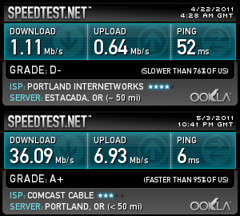 before / after cable internet installation