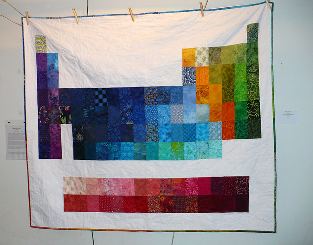 We have chemistry together literature review periodic table quilts also the various quilting patterns and the unique binding stitch are really worth a closer look make sure you click through to see the whole post at not urtaz Image collections