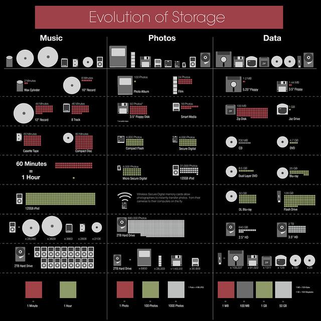 Infographic Version 2.0