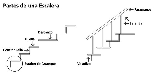 Trazo de escaleras croquis arquitect nico for Descripcion de una obra arquitectonica