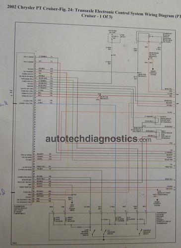 ✦DIAGRAM BASED✦ Pt Cruiser Pcm Wiring Diagram Tcm COMPLETED DIAGRAM BASE Diagram  Tcm - FLORENCE.JAFFRES.155.TAPEDIAGRAM.PCINFORMI.ITDiagram Based Completed Edition - PcInformi