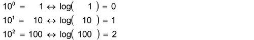 Pillole di scienza aritmetica i logaritmi - Tavole numeriche della radice quadrata fino a 10000 ...