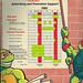 """Ralston ::""""TEENAGE MUTANT NINJA TURTLES"""" CEREAL - Sales Sample ii (( 1989 )) by tOkKa"""