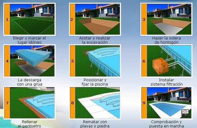 Proceso instalacion piscinas prefabricada - Instalacion de una piscina ...