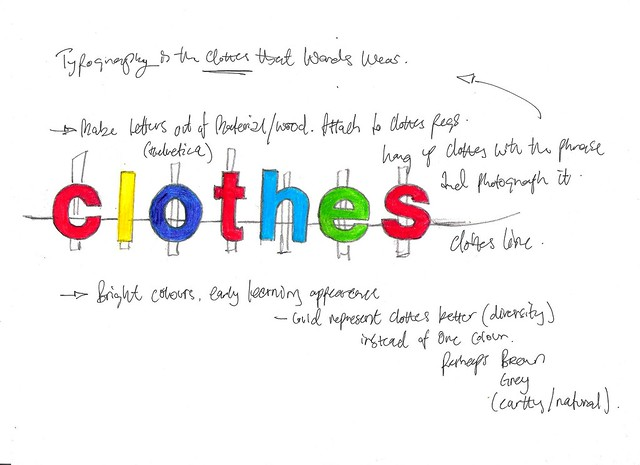 Designed Drawings For Clothes | Popular Photography