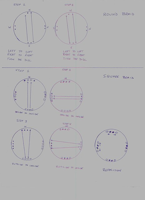 Free Kumihimo Patterns 171 Patterns