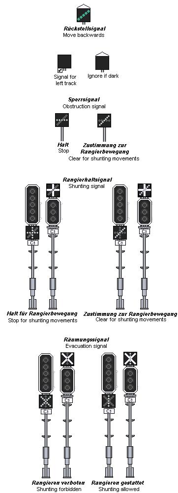 sbb cff ffs shunting signals