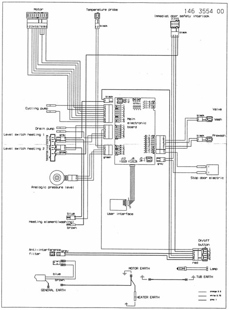 Stupid Intelligent Washing Machine Schematic
